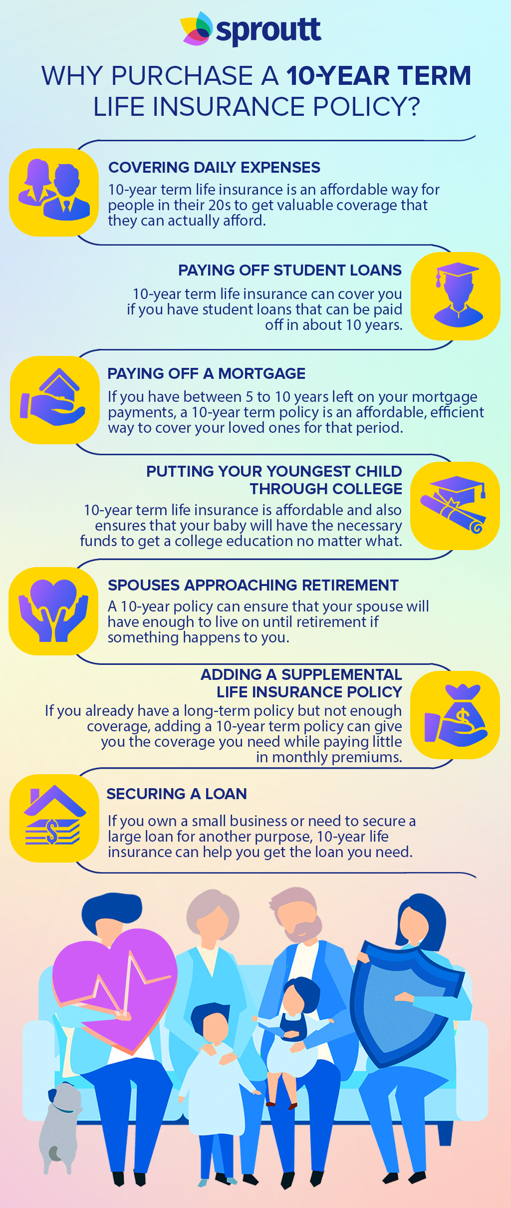 Why Purchase a 10-Year Term Life Insurance Policy infographics