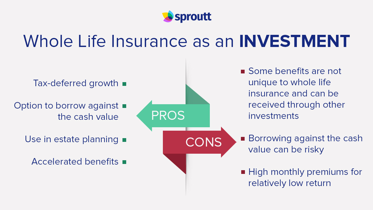 Whole Life Insurance as an Investment infographic