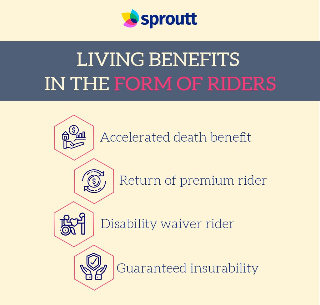 Living Benefits in the Form of Riders