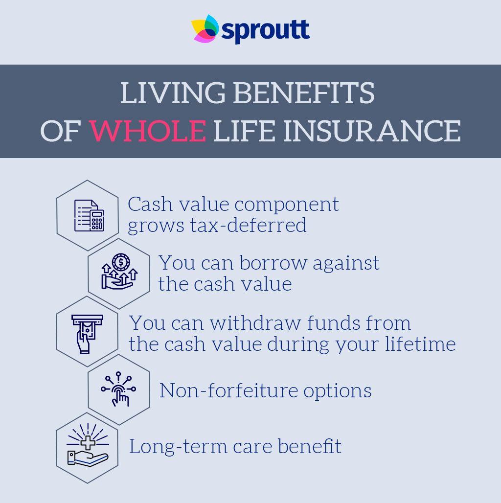 Living benefits whole life insurance