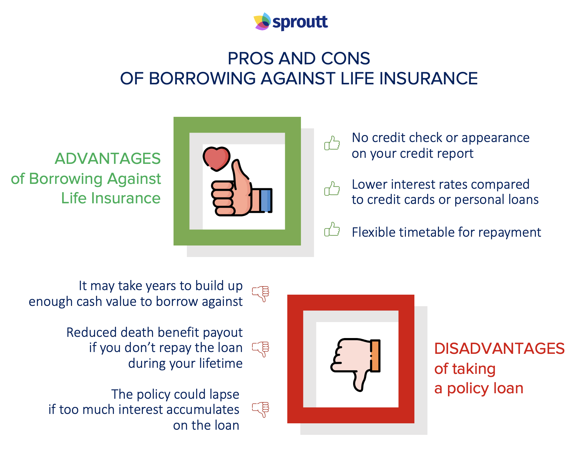 Pros and Cons of Borrowing Against Life Insurance Infographic