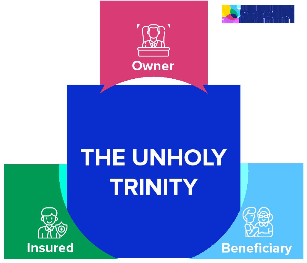 The Unholy Trinity.