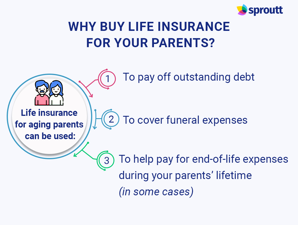 Why buy life insurance for your parents_-Infographic