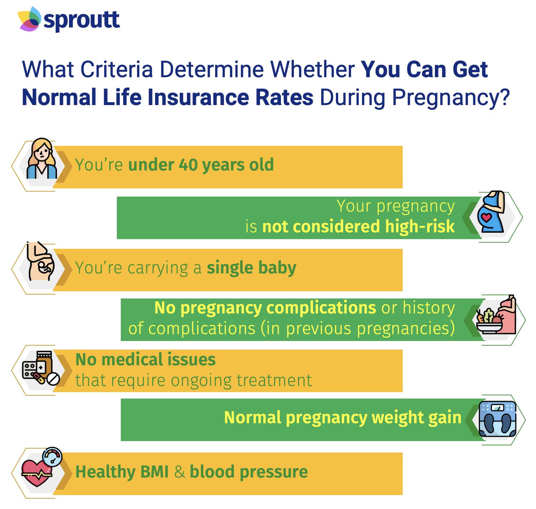 Criteria Determine - Infographic