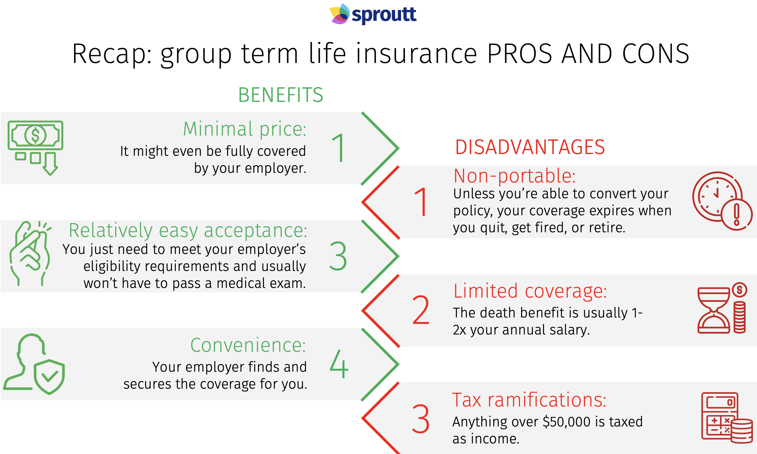 Group term life insurance pros and cons