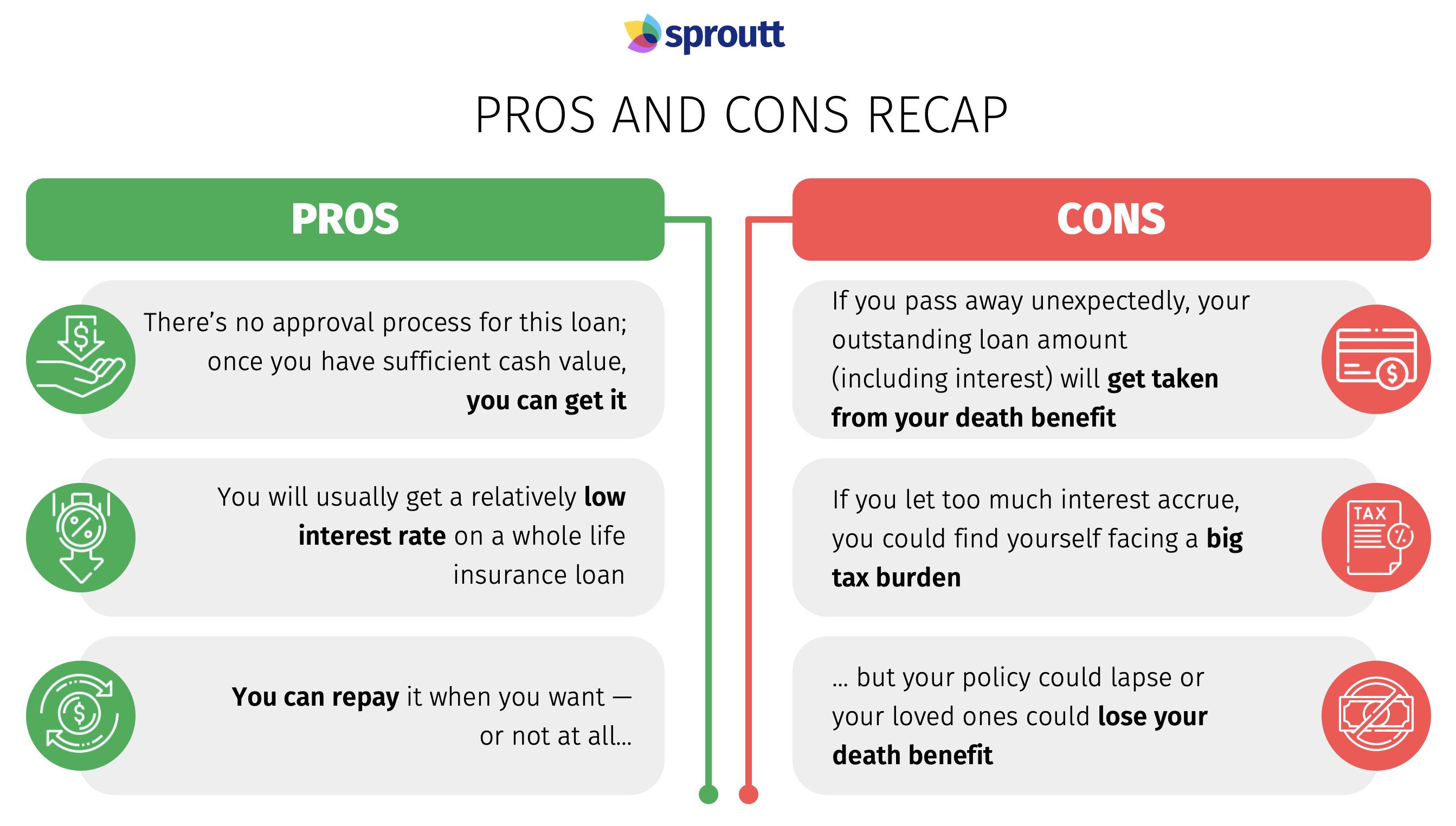 Pros and Cons recap-infographic