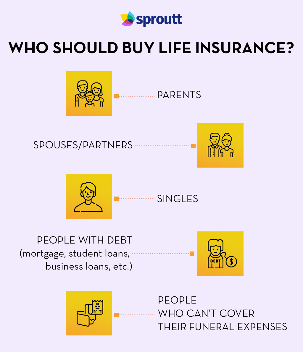 Who should buy life insurance_-Infographic