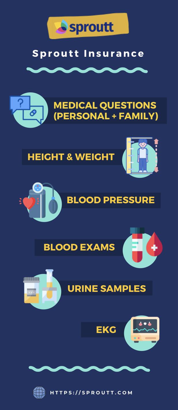 Life Insurance Medical Exams